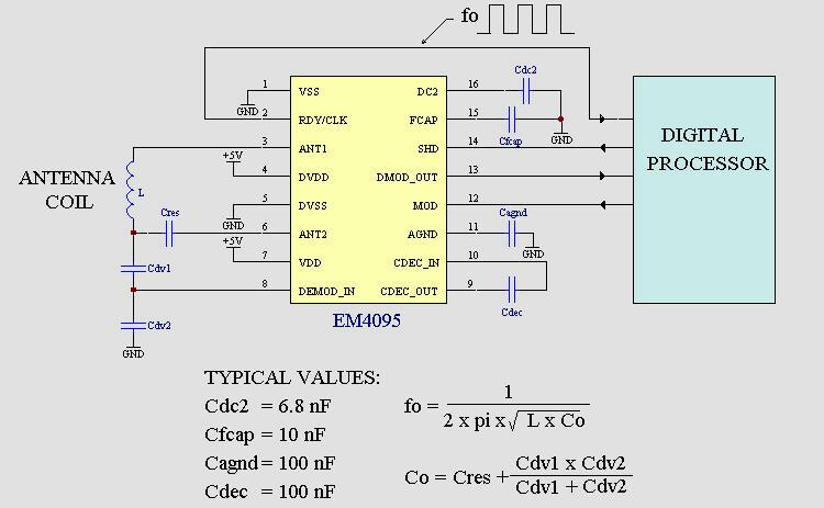 em4095 rfid front end chip rh priority1design com au